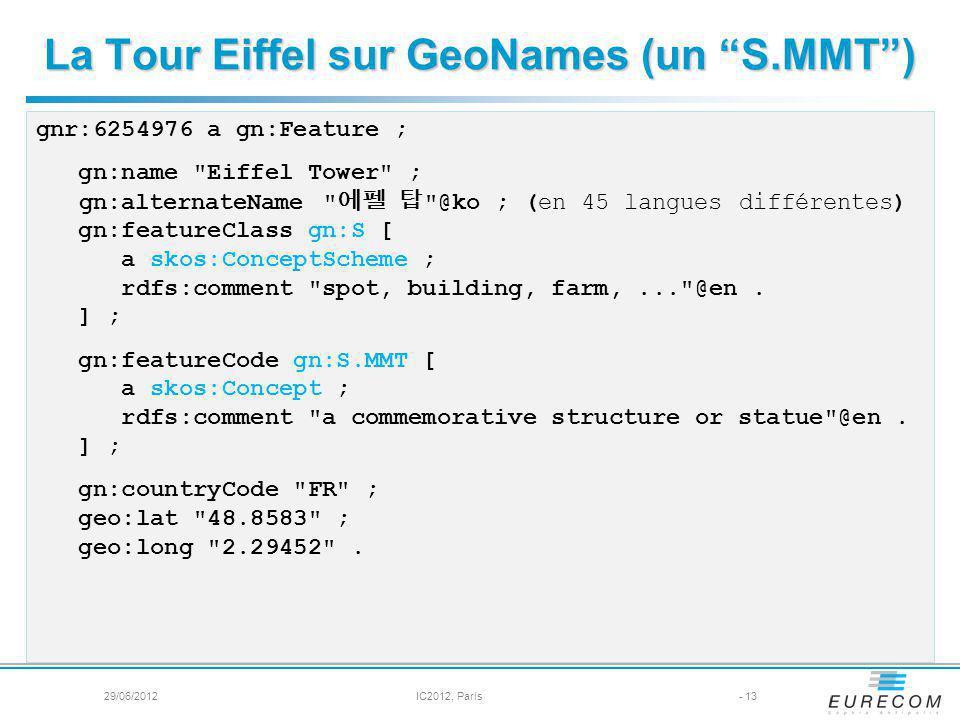 La Tour Eiffel sur GeoNames (un S.MMT) - 13 gnr:6254976 a gn:Feature ; gn:name Eiffel Tower ; gn:alternateName @ko ; (en 45 langues différentes) gn:featureClass gn:S [ a skos:ConceptScheme ; rdfs:comment spot, building, farm,... @en.