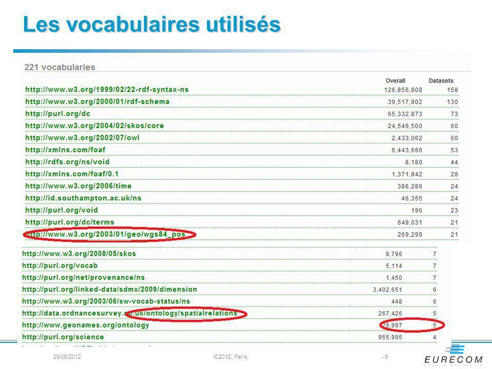 29/06/2012- 6 Les vocabulaires utilisés IC2012, Paris