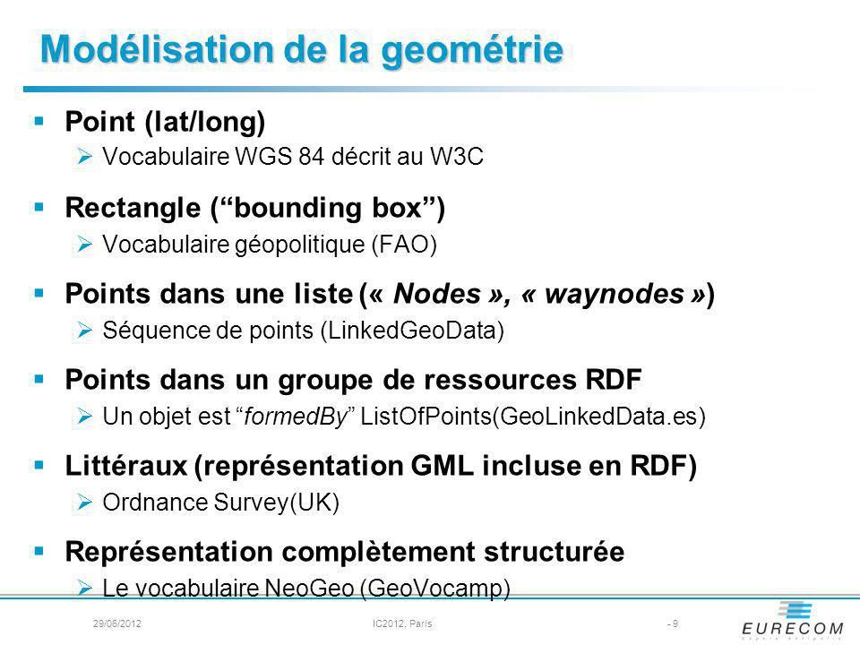 - 9 Point (lat/long) Vocabulaire WGS 84 décrit au W3C Rectangle (bounding box) Vocabulaire géopolitique (FAO) Points dans une liste (« Nodes », « wayn