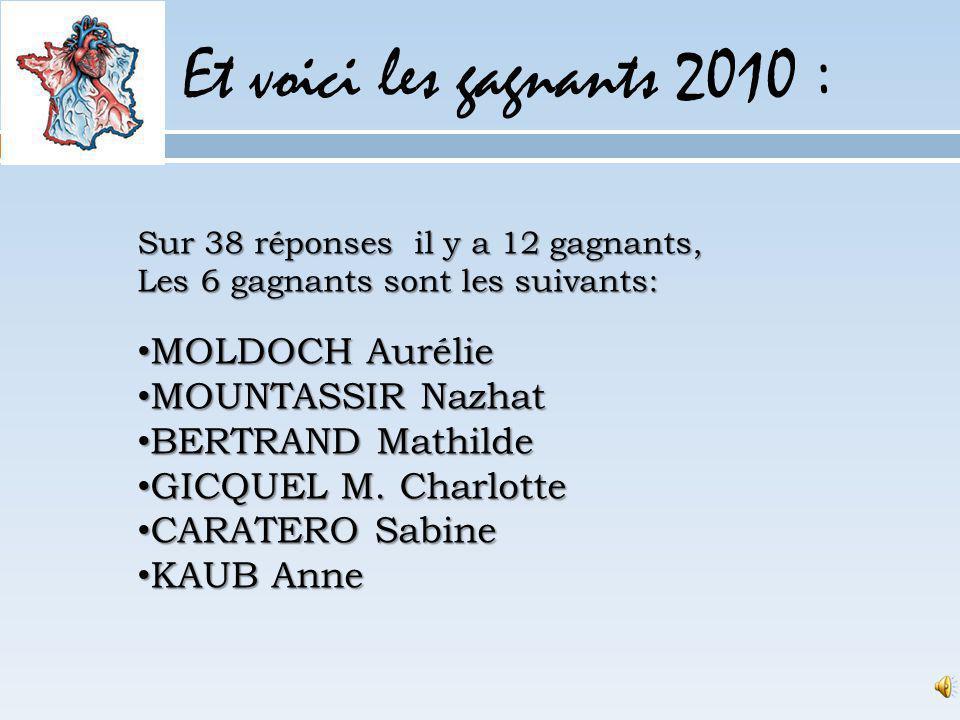 Et voici les gagnants 2010 : Sur 38 réponses il y a 12 gagnants, Les 6 gagnants sont les suivants: MOLDOCH Aurélie MOLDOCH Aurélie MOUNTASSIR Nazhat M