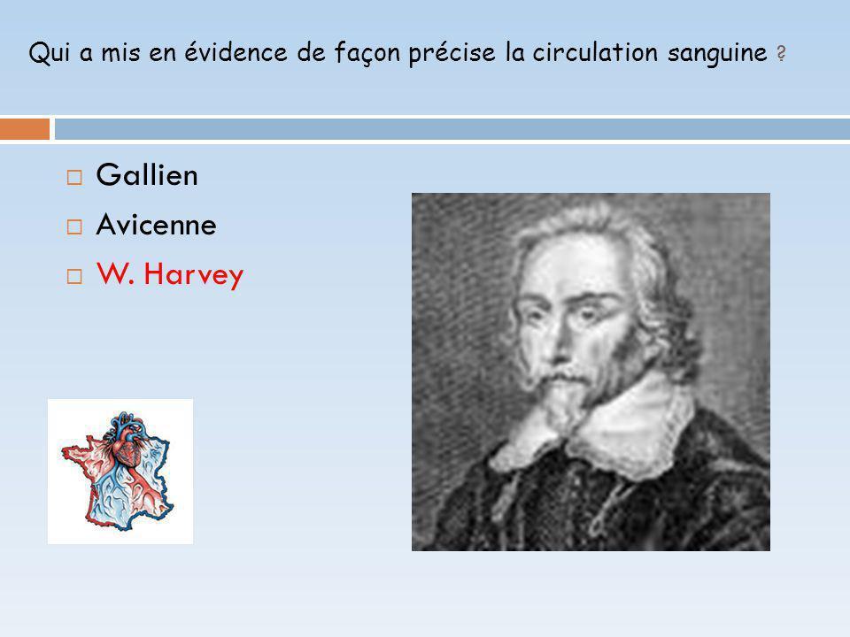 Qui a mis en évidence de façon précise la circulation sanguine ? Gallien Avicenne W. Harvey