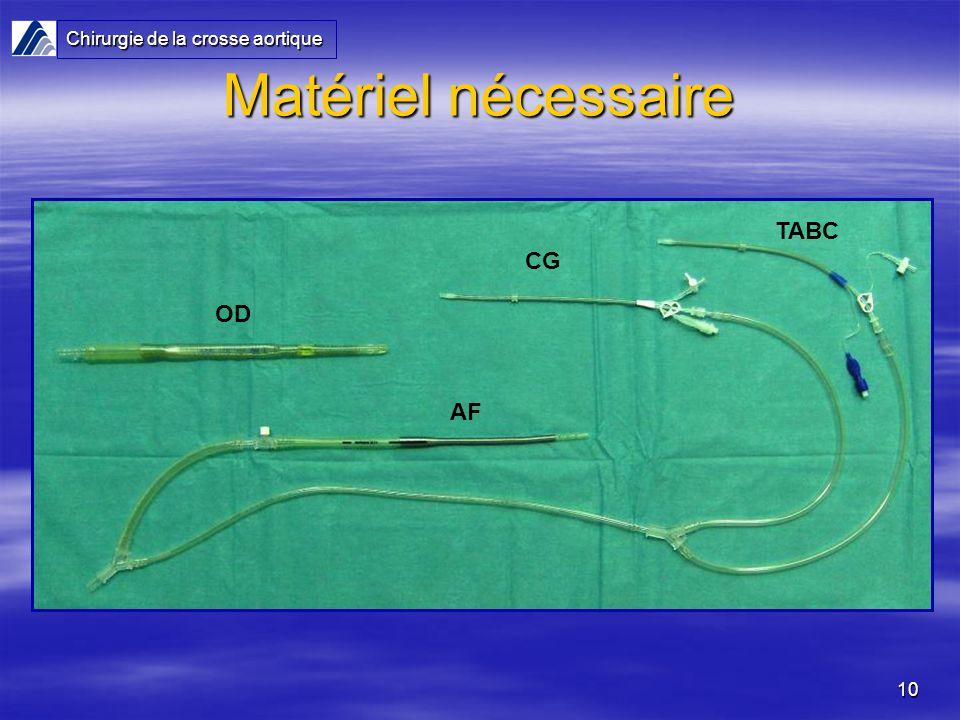 10 Matériel nécessaire Chirurgie de la crosse aortique OD CG TABC AF