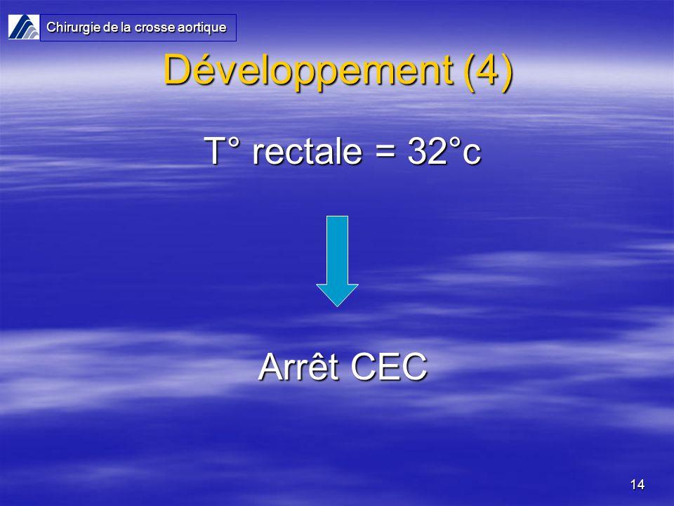 14 Développement (4) T° rectale = 32°c T° rectale = 32°c Arrêt CEC Arrêt CEC Chirurgie de la crosse aortique