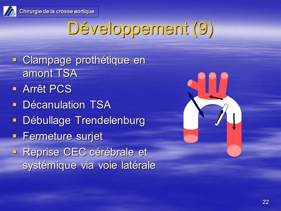 22 Développement (9) Clampage prothétique en amont TSA Clampage prothétique en amont TSA Arrêt PCS Arrêt PCS Décanulation TSA Décanulation TSA Débulla