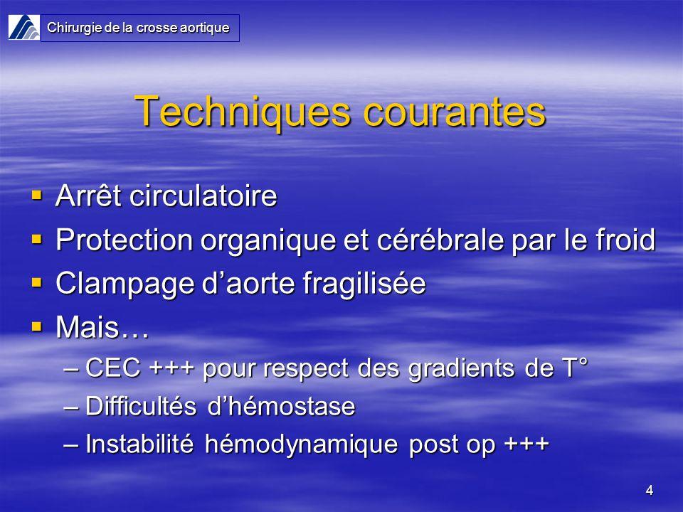 4 Techniques courantes Arrêt circulatoire Arrêt circulatoire Protection organique et cérébrale par le froid Protection organique et cérébrale par le froid Clampage daorte fragilisée Clampage daorte fragilisée Mais… Mais… –CEC +++ pour respect des gradients de T° –Difficultés dhémostase –Instabilité hémodynamique post op +++ Chirurgie de la crosse aortique