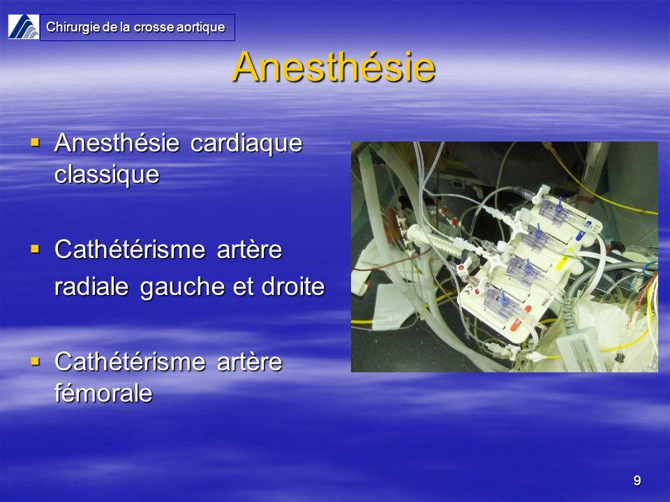 9 Anesthésie Anesthésie cardiaque classique Anesthésie cardiaque classique Cathétérisme artère Cathétérisme artère radiale gauche et droite Cathétérisme artère fémorale Cathétérisme artère fémorale Chirurgie de la crosse aortique