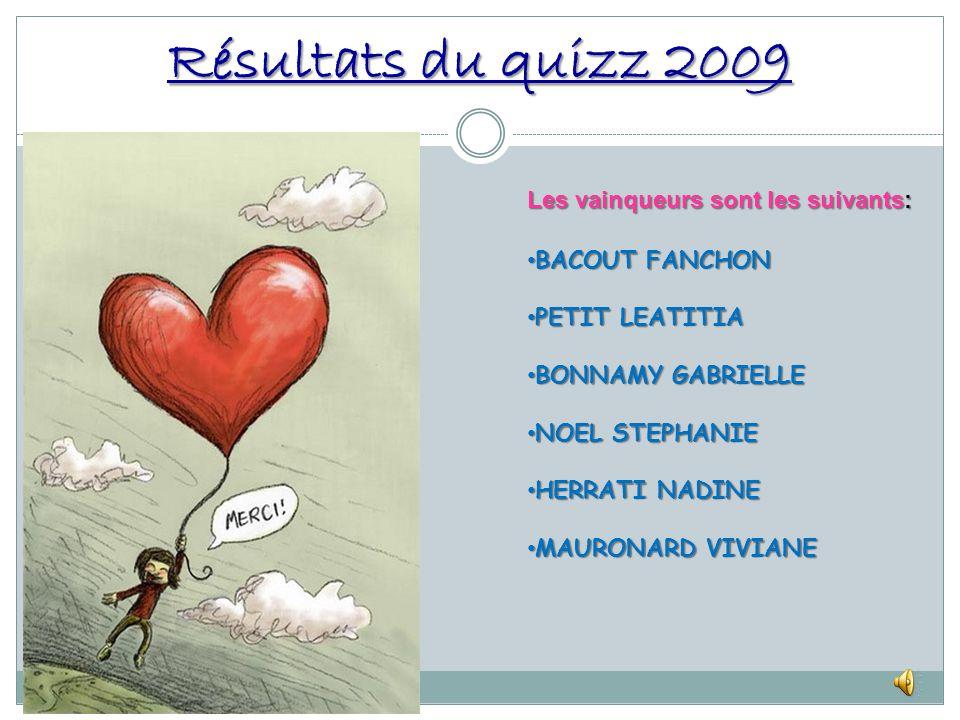 Résultats du quizz 2009 Les vainqueurs sont les suivants: BACOUT FANCHON BACOUT FANCHON PETIT LEATITIA PETIT LEATITIA BONNAMY GABRIELLE BONNAMY GABRIE