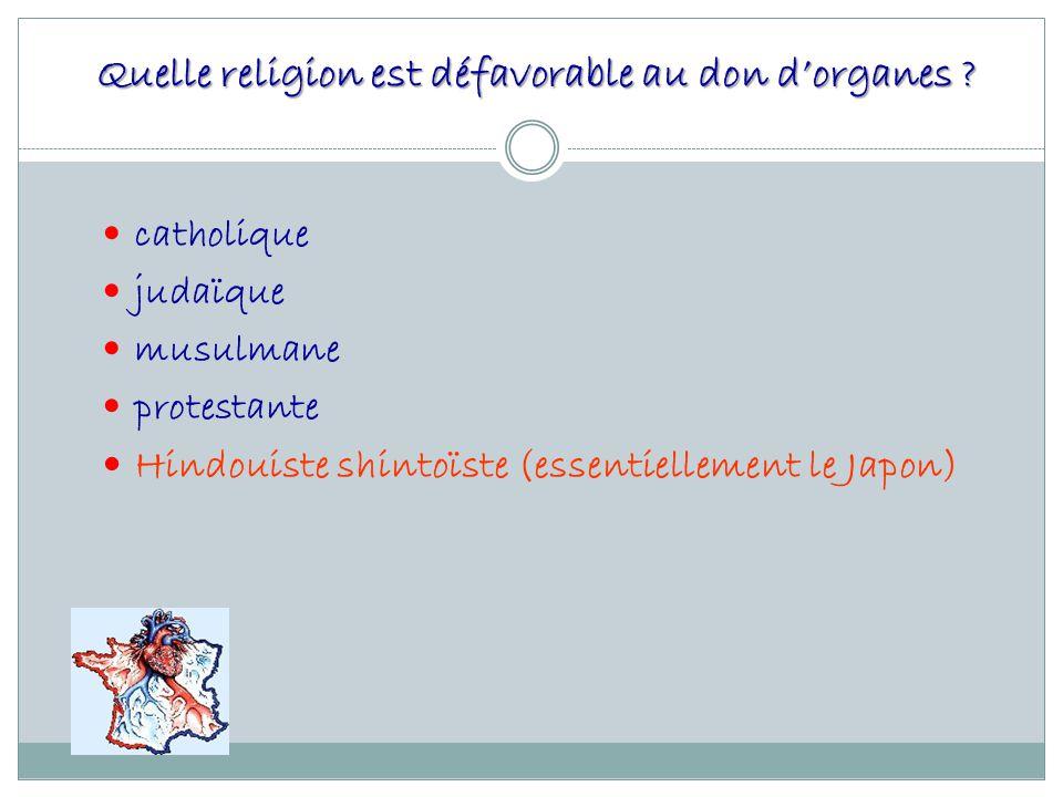 Quelle religion est défavorable au don dorganes ? catholique judaïque musulmane protestante Hindouiste shintoïste (essentiellement le Japon)