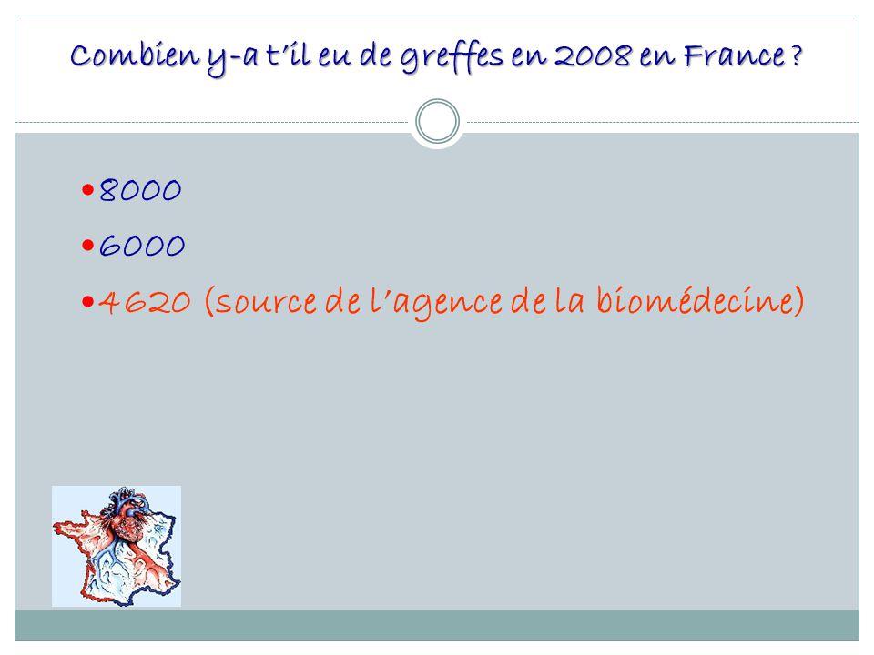 Combien y-a til eu de greffes en 2008 en France ? 8000 6000 4620 (source de lagence de la biomédecine)