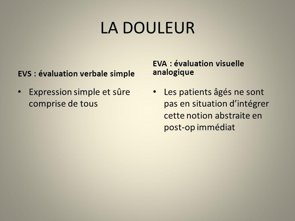 LA DOULEUR EVS : évaluation verbale simple Expression simple et sûre comprise de tous EVA : évaluation visuelle analogique Les patients âgés ne sont p