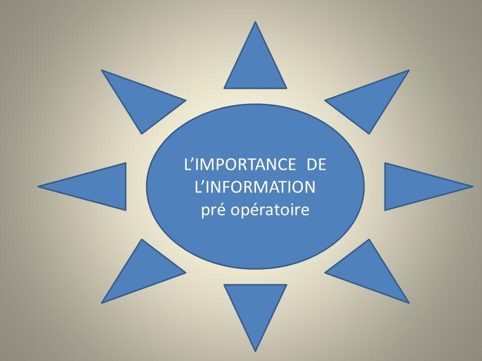 LIMPORTANCE DE LINFORMATION pré opératoire