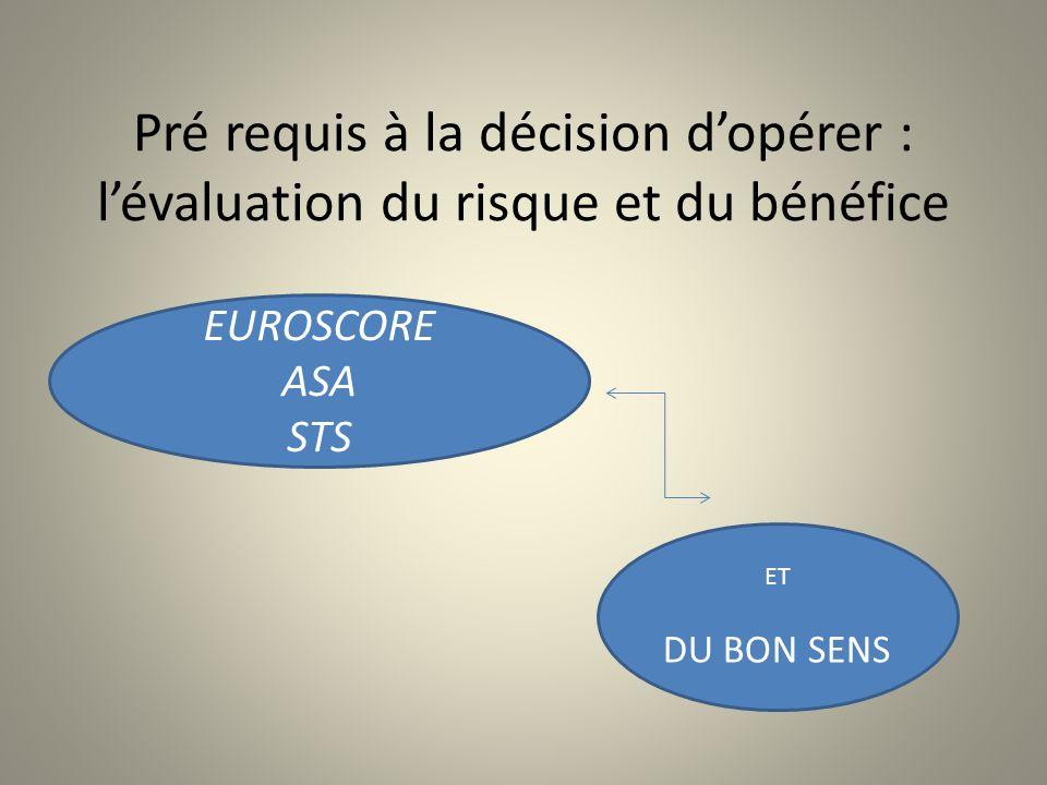 Pré requis à la décision dopérer : lévaluation du risque et du bénéfice EUROSCORE ASA STS ET DU BON SENS