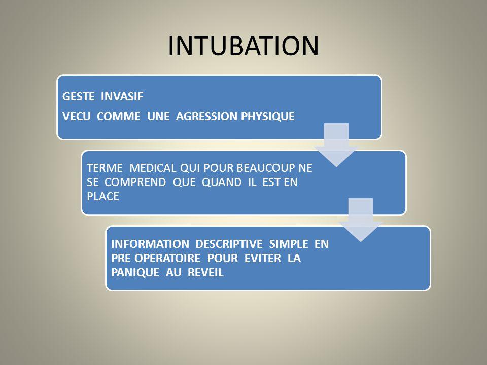 INTUBATION GESTE INVASIF VECU COMME UNE AGRESSION PHYSIQUE TERME MEDICAL QUI POUR BEAUCOUP NE SE COMPREND QUE QUAND IL EST EN PLACE INFORMATION DESCRI