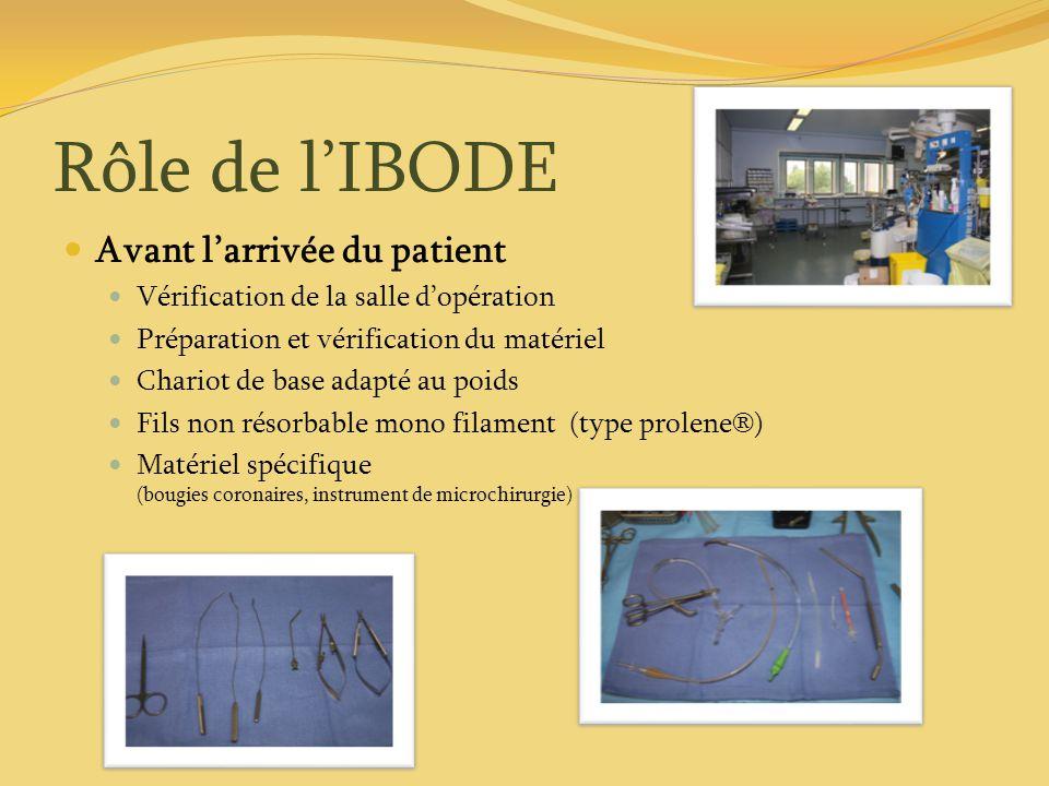 Rôle de lIBODE Avant larrivée du patient Vérification de la salle dopération Préparation et vérification du matériel Chariot de base adapté au poids F