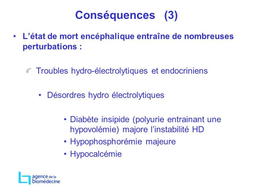 Conséquences (3) Létat de mort encéphalique entraîne de nombreuses perturbations : Troubles hydro-électrolytiques et endocriniens Désordres hydro élec