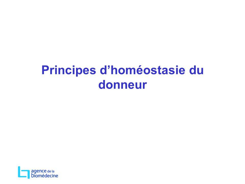 Principes dhoméostasie du donneur