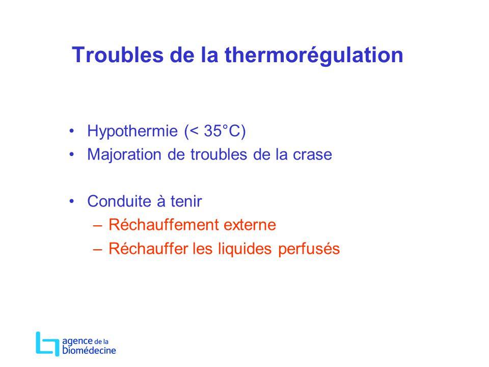 Troubles de la thermorégulation Hypothermie (< 35°C) Majoration de troubles de la crase Conduite à tenir –Réchauffement externe –Réchauffer les liquid
