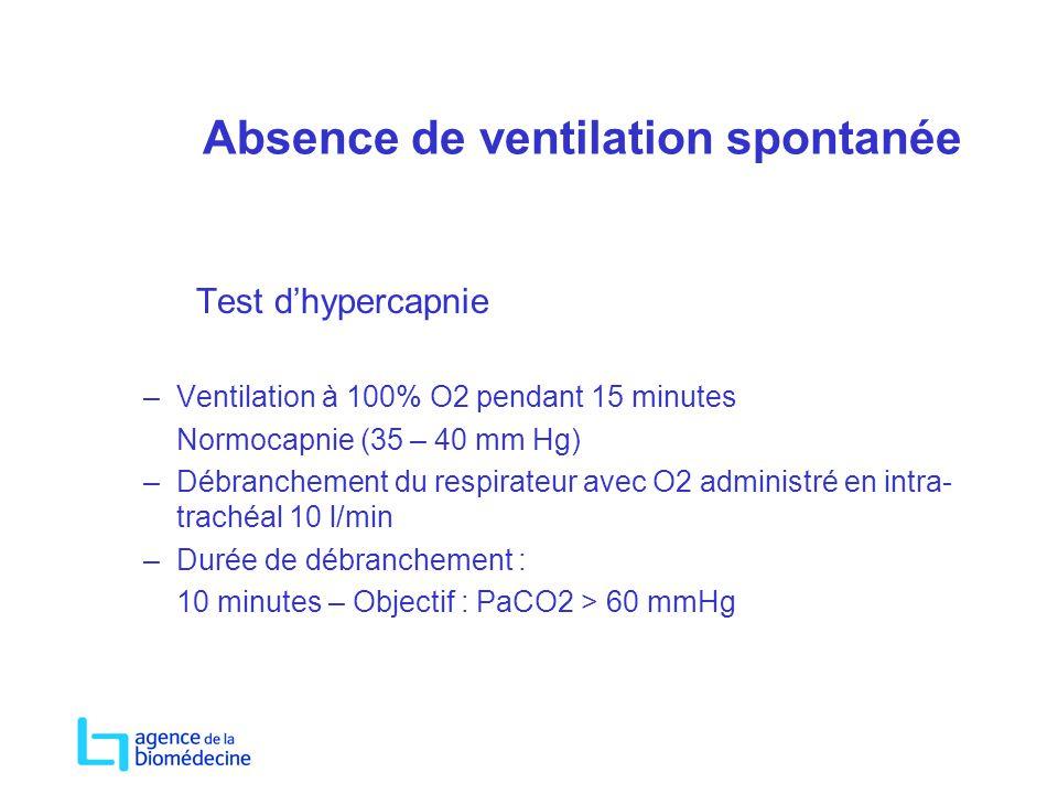 Absence de ventilation spontanée Test dhypercapnie –Ventilation à 100% O2 pendant 15 minutes Normocapnie (35 – 40 mm Hg) –Débranchement du respirateur