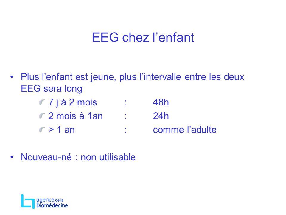 EEG chez lenfant Plus lenfant est jeune, plus lintervalle entre les deux EEG sera long 7 j à 2 mois: 48h 2 mois à 1an: 24h > 1 an: comme ladulte Nouve