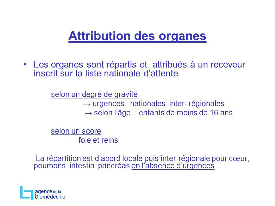 Attribution des organes Les organes sont répartis et attribués à un receveur inscrit sur la liste nationale dattente selon un degré de gravité urgence