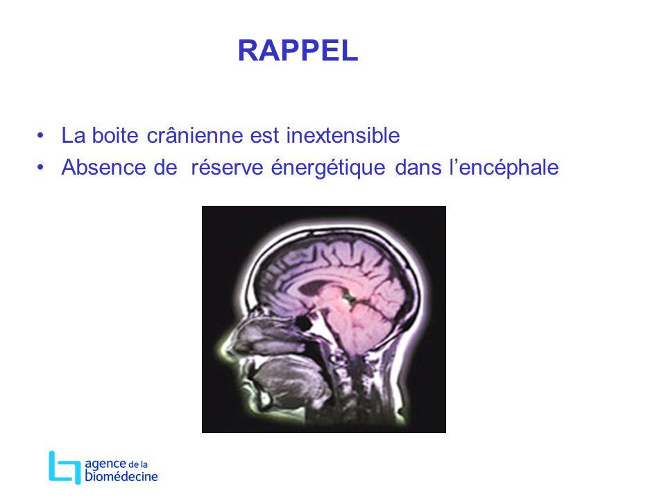 RAPPEL La boite crânienne est inextensible Absence de réserve énergétique dans lencéphale