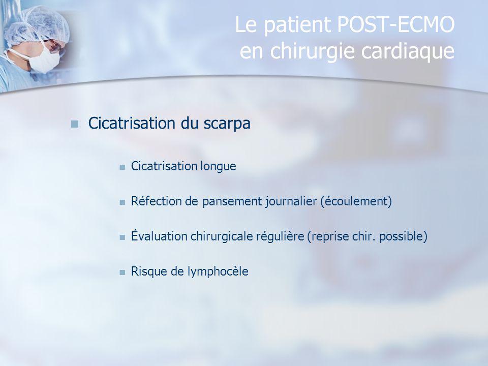 Le patient POST-ECMO en chirurgie cardiaque Cicatrisation du scarpa Cicatrisation longue Réfection de pansement journalier (écoulement) Évaluation chi