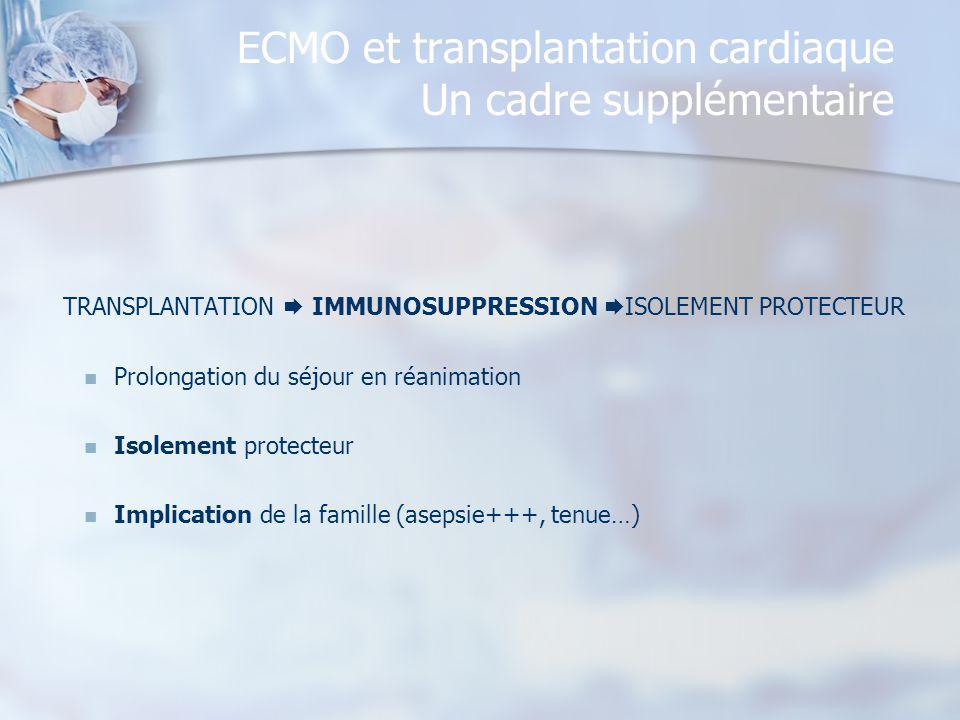 ECMO et transplantation cardiaque Un cadre supplémentaire TRANSPLANTATION IMMUNOSUPPRESSION ISOLEMENT PROTECTEUR Prolongation du séjour en réanimation