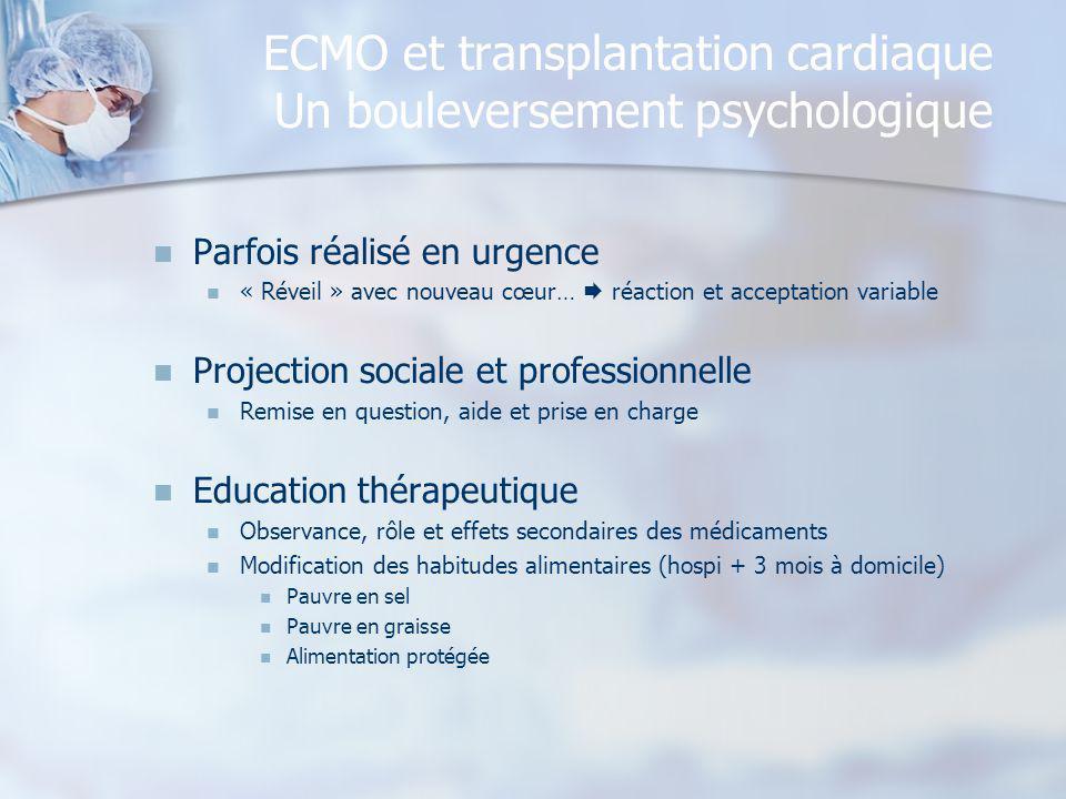 ECMO et transplantation cardiaque Un bouleversement psychologique Parfois réalisé en urgence « Réveil » avec nouveau cœur… réaction et acceptation var