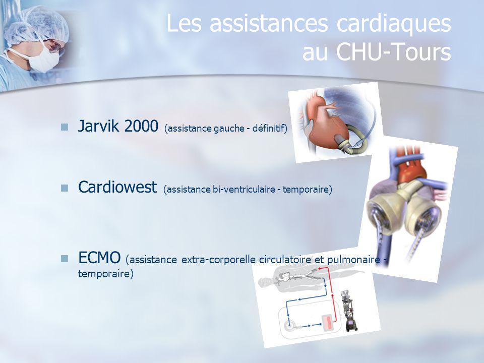 Les assistances cardiaques au CHU-Tours Jarvik 2000 (assistance gauche - définitif) Cardiowest (assistance bi-ventriculaire - temporaire) ECMO (assist