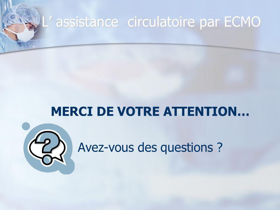 L assistance circulatoire par ECMO MERCI DE VOTRE ATTENTION… Avez-vous des questions ?
