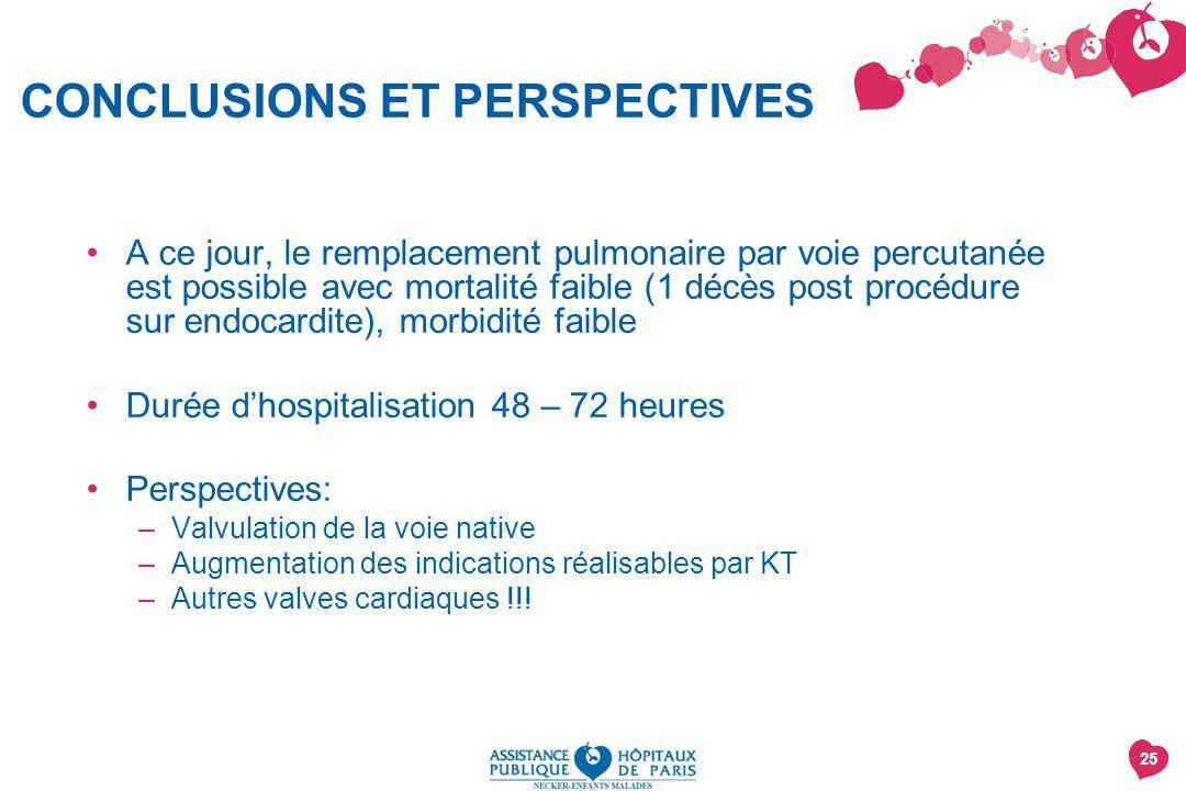 25 CONCLUSIONS ET PERSPECTIVES A ce jour, le remplacement pulmonaire par voie percutanée est possible avec mortalité faible (1 décès post procédure su