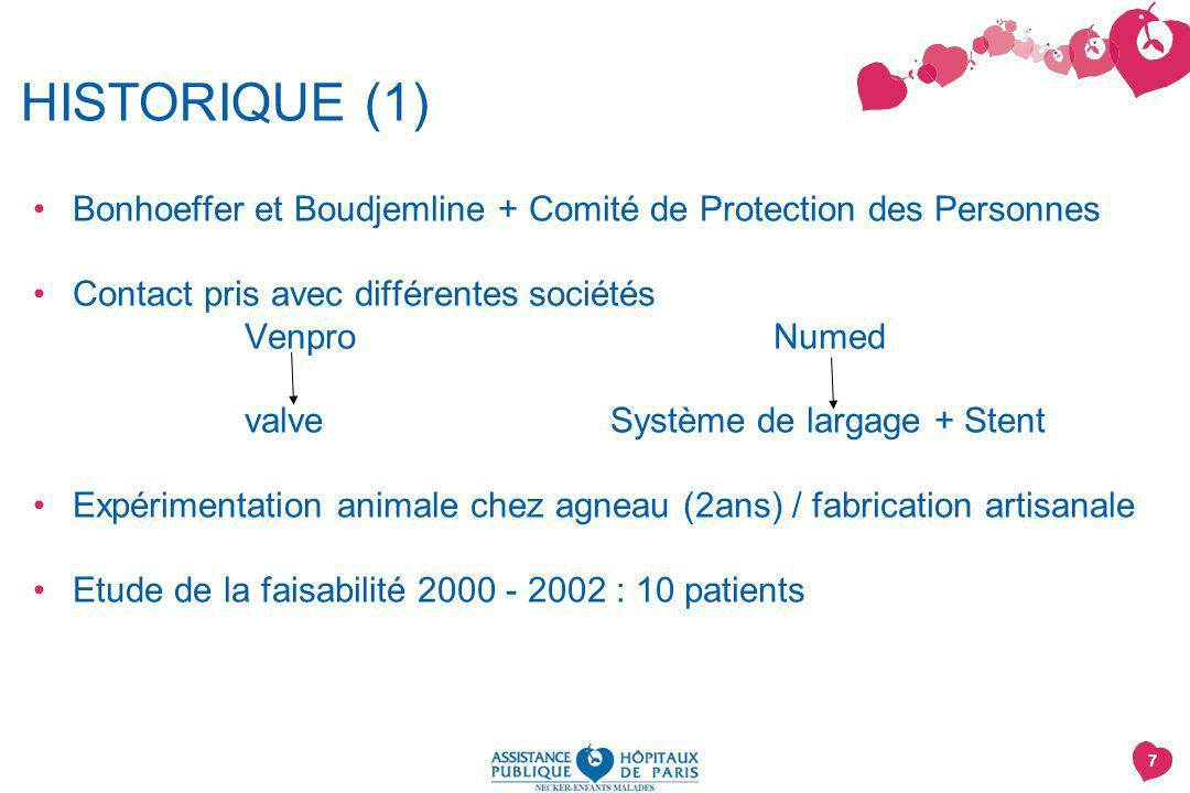 7 HISTORIQUE (1) Bonhoeffer et Boudjemline + Comité de Protection des Personnes Contact pris avec différentes sociétés VenproNumed valve Système de la