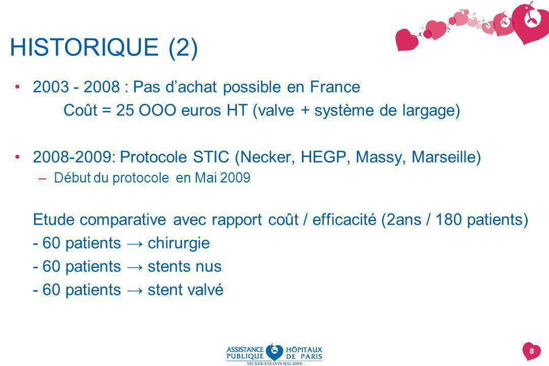 8 HISTORIQUE (2) 2003 - 2008 : Pas dachat possible en France Coût = 25 OOO euros HT (valve + système de largage) 2008-2009: Protocole STIC (Necker, HE