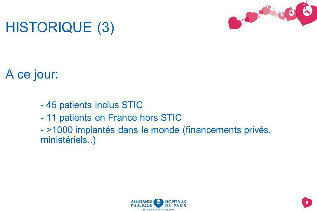 9 HISTORIQUE (3) A ce jour: - 45 patients inclus STIC - 11 patients en France hors STIC - >1000 implantés dans le monde (financements privés, ministér