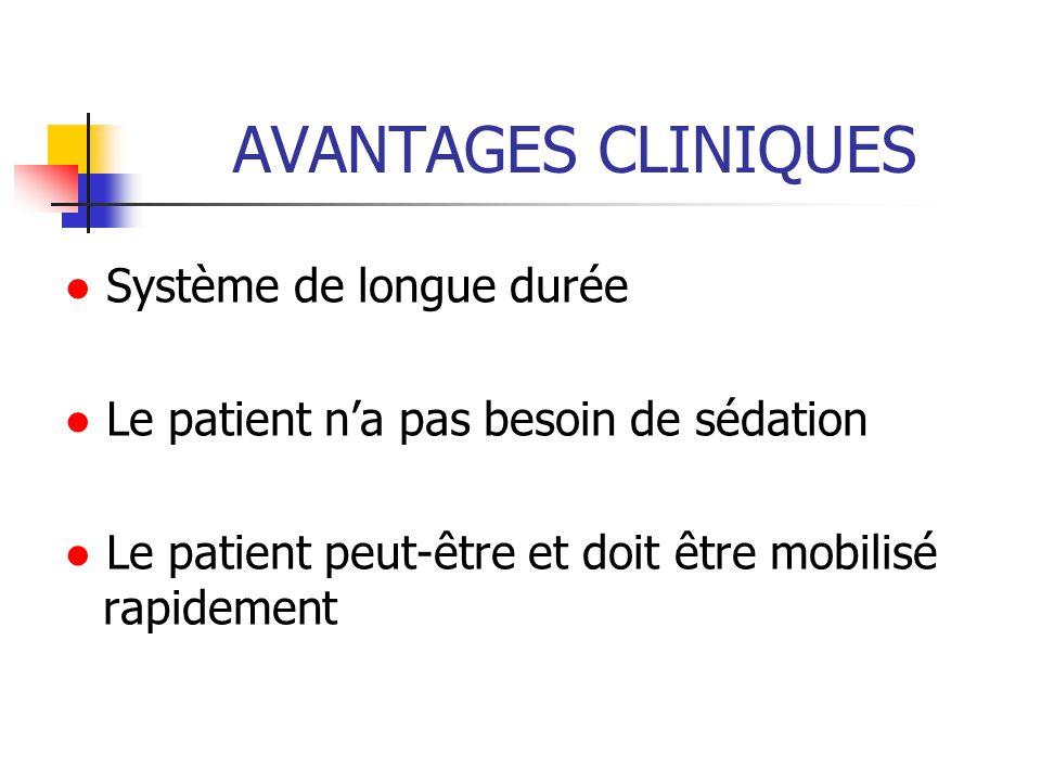 AVANTAGES CLINIQUES Système de longue durée Le patient na pas besoin de sédation Le patient peut-être et doit être mobilisé rapidement