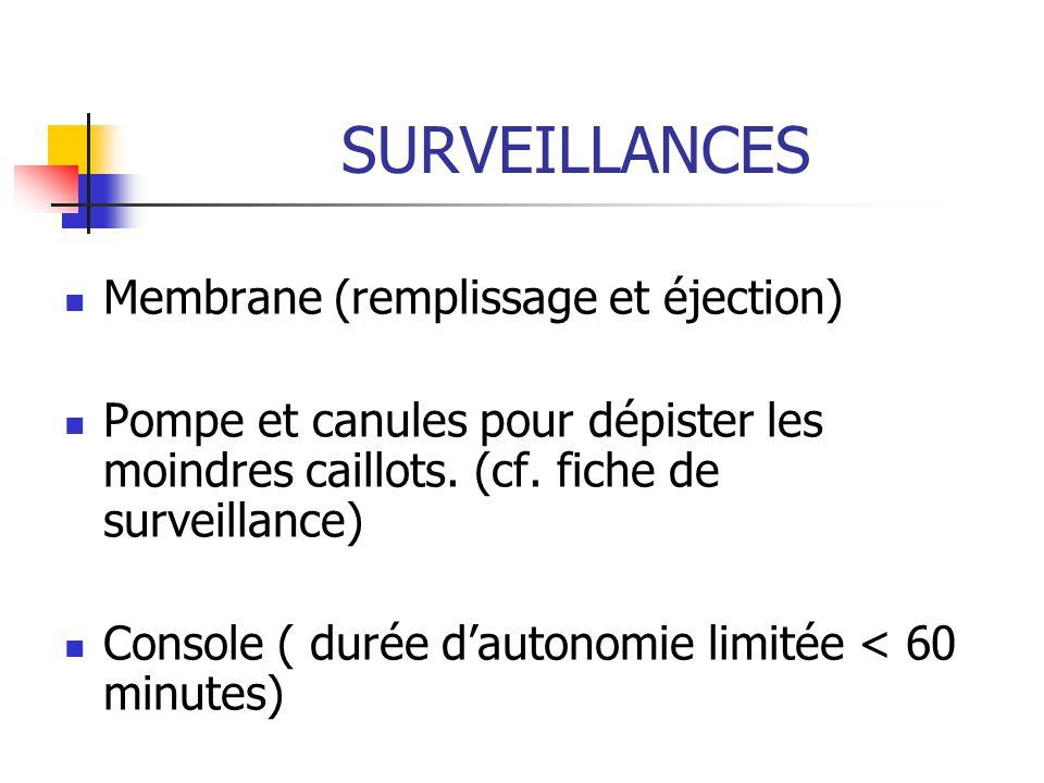 SURVEILLANCES Membrane (remplissage et éjection) Pompe et canules pour dépister les moindres caillots. (cf. fiche de surveillance) Console ( durée dau