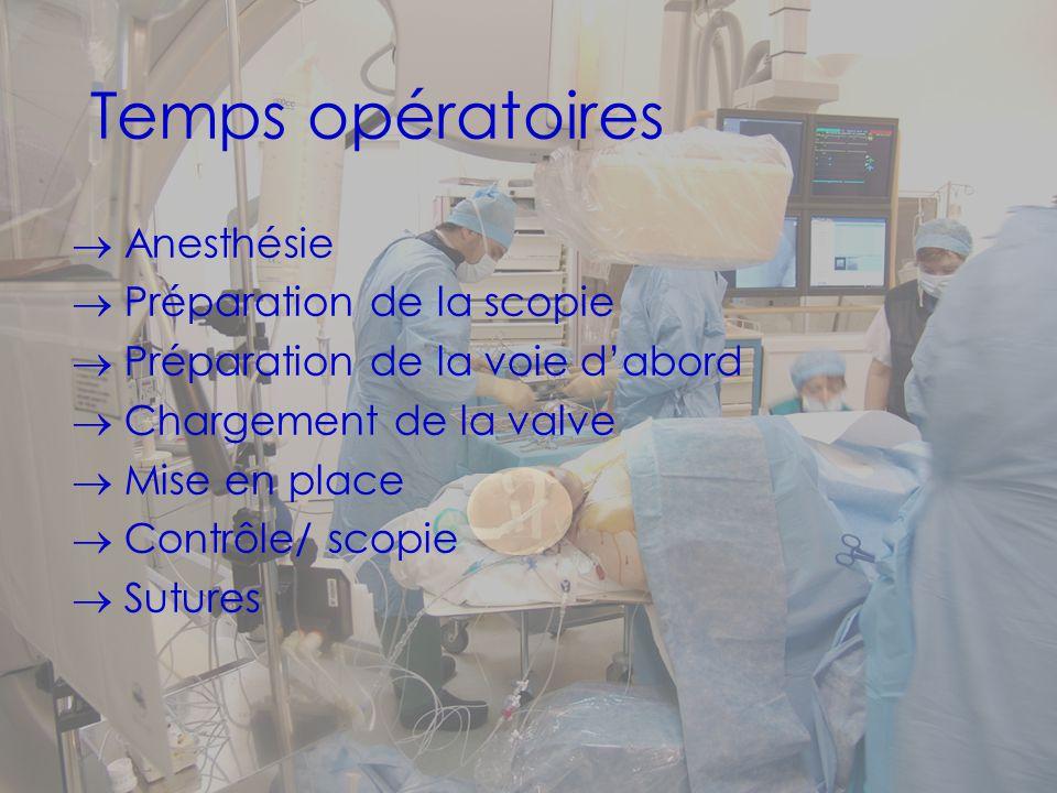 Temps opératoires Anesthésie Préparation de la scopie Préparation de la voie dabord Chargement de la valve Mise en place Contrôle/ scopie Sutures