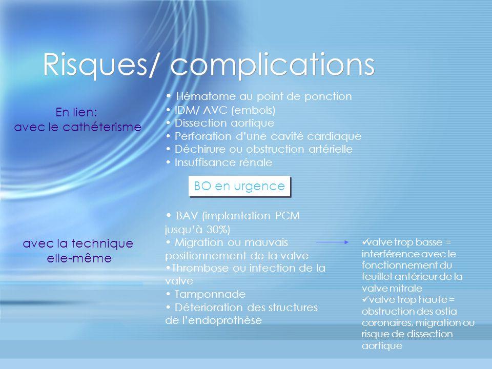 Risques/ complications Hématome au point de ponction IDM/ AVC (embols) Dissection aortique Perforation dune cavité cardiaque Déchirure ou obstruction
