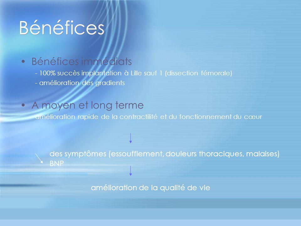 Bénéfices Bénéfices immédiats - 100% succès implantation à Lille sauf 1 (dissection fémorale) - amélioration des gradients A moyen et long terme améli