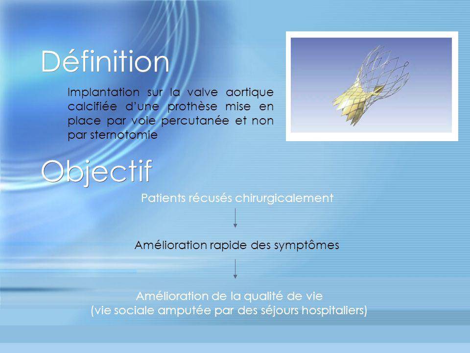 Définition Objectif Implantation sur la valve aortique calcifiée dune prothèse mise en place par voie percutanée et non par sternotomie Patients récusés chirurgicalement Amélioration rapide des symptômes Amélioration de la qualité de vie (vie sociale amputée par des séjours hospitaliers)