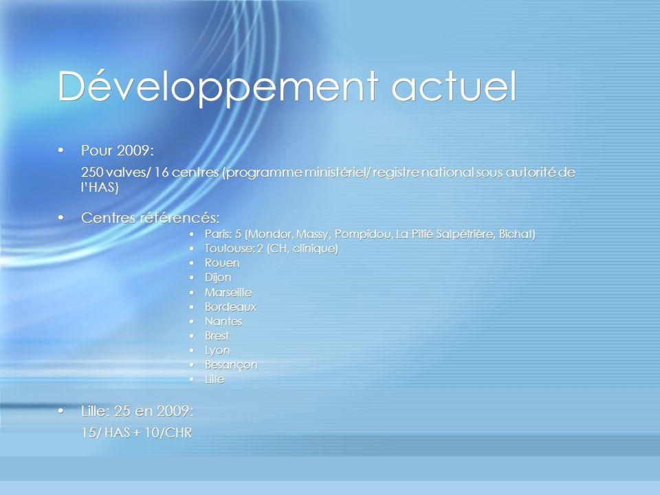 Développement actuel Pour 2009: 250 valves/ 16 centres (programme ministériel/ registre national sous autorité de lHAS) Centres référencés: Paris: 5 (