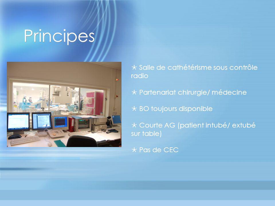 Principes Salle de cathétérisme sous contrôle radio Partenariat chirurgie/ médecine BO toujours disponible Courte AG (patient intubé/ extubé sur table