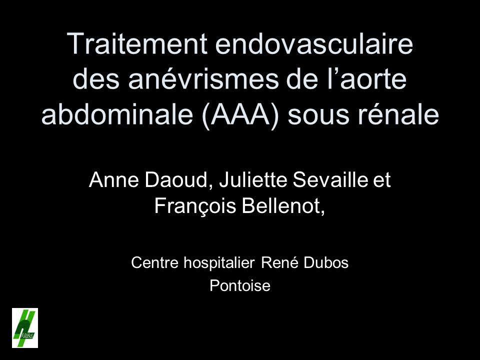 Principe du traitement endovasculaire des AAA Risque des AAA : la rupture But du traitement : soustraire la poche à la pression sanguine Voies dabord fémorales Etanchéité au niveau des collets Prothèse aorto-biiliaque ou aorto iliaque + p.croisé