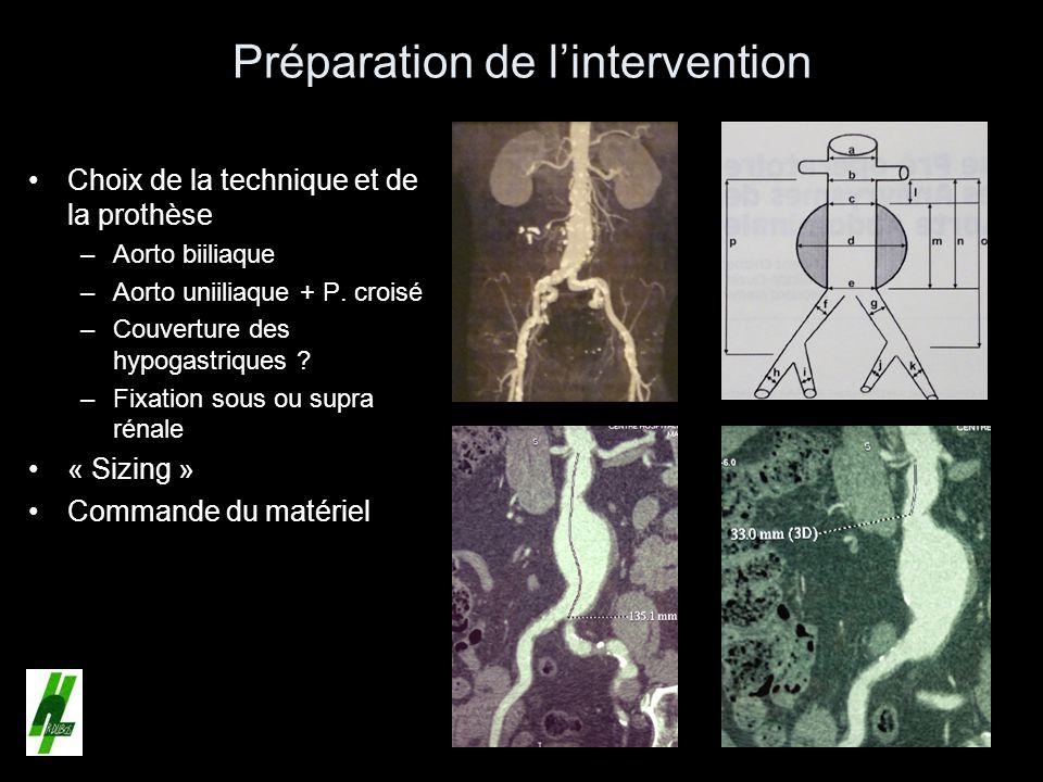 Préparation de lintervention Choix de la technique et de la prothèse –Aorto biiliaque –Aorto uniiliaque + P. croisé –Couverture des hypogastriques ? –