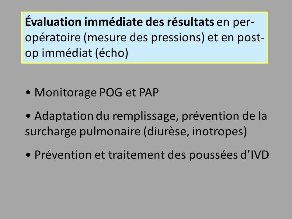 Évaluation immédiate des résultats en per- opératoire (mesure des pressions) et en post- op immédiat (écho) Monitorage POG et PAP Adaptation du rempli