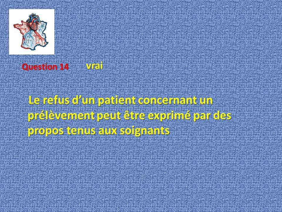 Le refus dun patient concernant un prélèvement peut être exprimé par des propos tenus aux soignants Le refus dun patient concernant un prélèvement peu