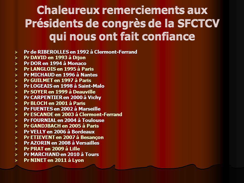 Pr de RIBEROLLES en 1992 à Clermont-Ferrand Pr de RIBEROLLES en 1992 à Clermont-Ferrand Pr DAVID en 1993 à Dijon Pr DAVID en 1993 à Dijon Pr DOR en 1994 à Monaco Pr DOR en 1994 à Monaco Pr LANGLOIS en 1995 à Paris Pr LANGLOIS en 1995 à Paris Pr MICHAUD en 1996 à Nantes Pr MICHAUD en 1996 à Nantes Pr GUILMET en 1997 à Paris Pr GUILMET en 1997 à Paris Pr LOGEAIS en 1998 à Saint-Malo Pr LOGEAIS en 1998 à Saint-Malo Pr SOYER en 1999 à Deauville Pr SOYER en 1999 à Deauville Pr CARPENTIER en 2000 à Vichy Pr CARPENTIER en 2000 à Vichy Pr BLOCH en 2001 à Paris Pr BLOCH en 2001 à Paris Pr FUENTES en 2002 à Marseille Pr FUENTES en 2002 à Marseille Pr ESCANDE en 2003 à Clermont-Ferrand Pr ESCANDE en 2003 à Clermont-Ferrand Pr FOURNIAL en 2004 à Toulouse Pr FOURNIAL en 2004 à Toulouse Pr GANDJBACH en 2005 à Paris Pr GANDJBACH en 2005 à Paris Pr VELLY en 2006 à Bordeaux Pr VELLY en 2006 à Bordeaux Pr ETIEVENT en 2007 à Besançon Pr ETIEVENT en 2007 à Besançon Pr AZORIN en 2008 à Versailles Pr AZORIN en 2008 à Versailles Pr PRAT en 2009 à Lille Pr PRAT en 2009 à Lille Pr MARCHAND en 2010 à Tours Pr MARCHAND en 2010 à Tours Pr NINET en 2011 à Lyon Pr NINET en 2011 à Lyon