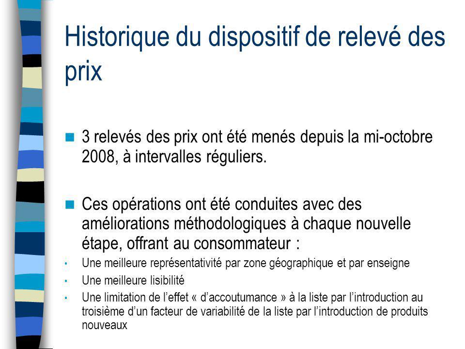 Historique du dispositif de relevé des prix 3 relevés des prix ont été menés depuis la mi-octobre 2008, à intervalles réguliers.