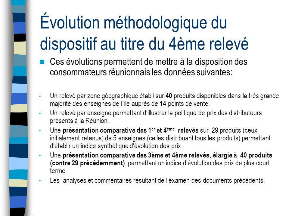 Analyses et commentaires Préalables méthodologiques Les présentes observations doivent être considérées avec les précautions dusage, en rapport avec le nombre de points de vente concernés par lenquête.