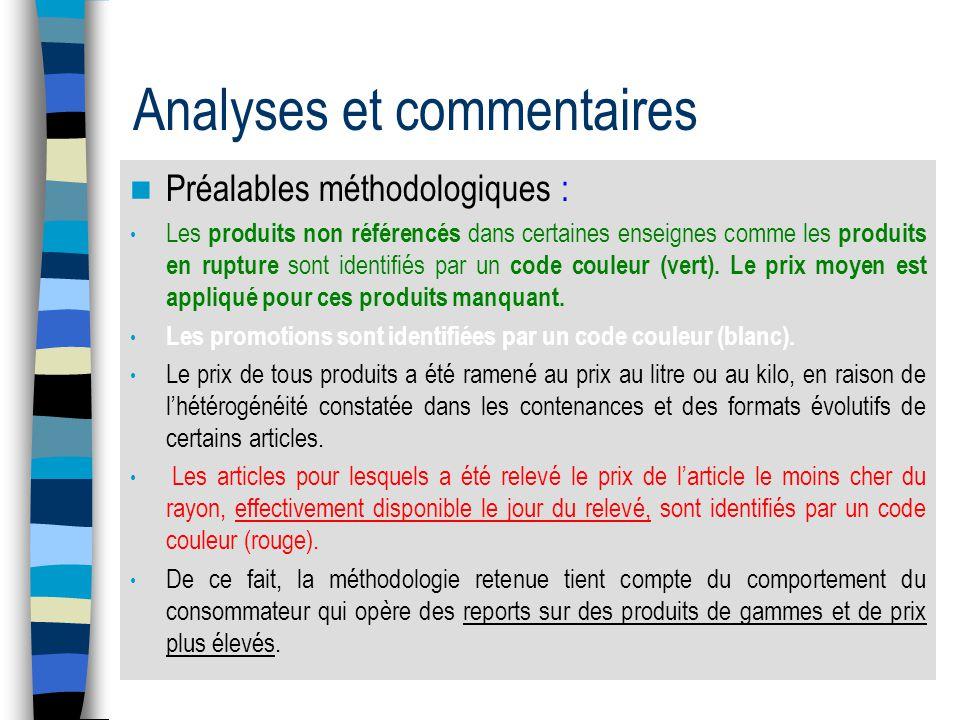 8 Analyses et commentaires Préalables méthodologiques : Les produits non référencés dans certaines enseignes comme les produits en rupture sont identifiés par un code couleur (vert).
